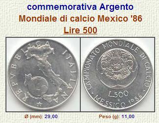 Fondo Specchio Repubblica Italiana