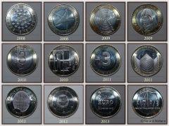 3 Euro Slovenia 2008 -> 2013
