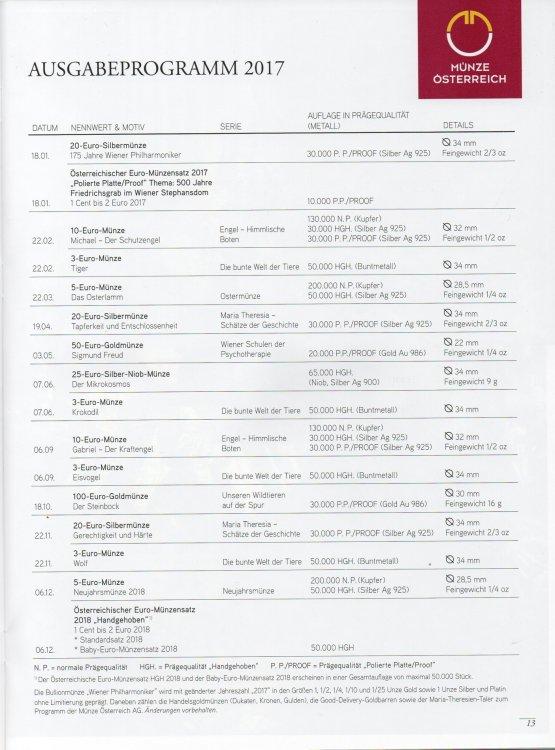 Ufficial Program Osterreich 2017.jpg
