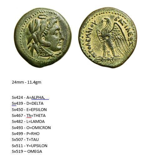 Serie di bronzi di Alexandria post reform 260.JPG