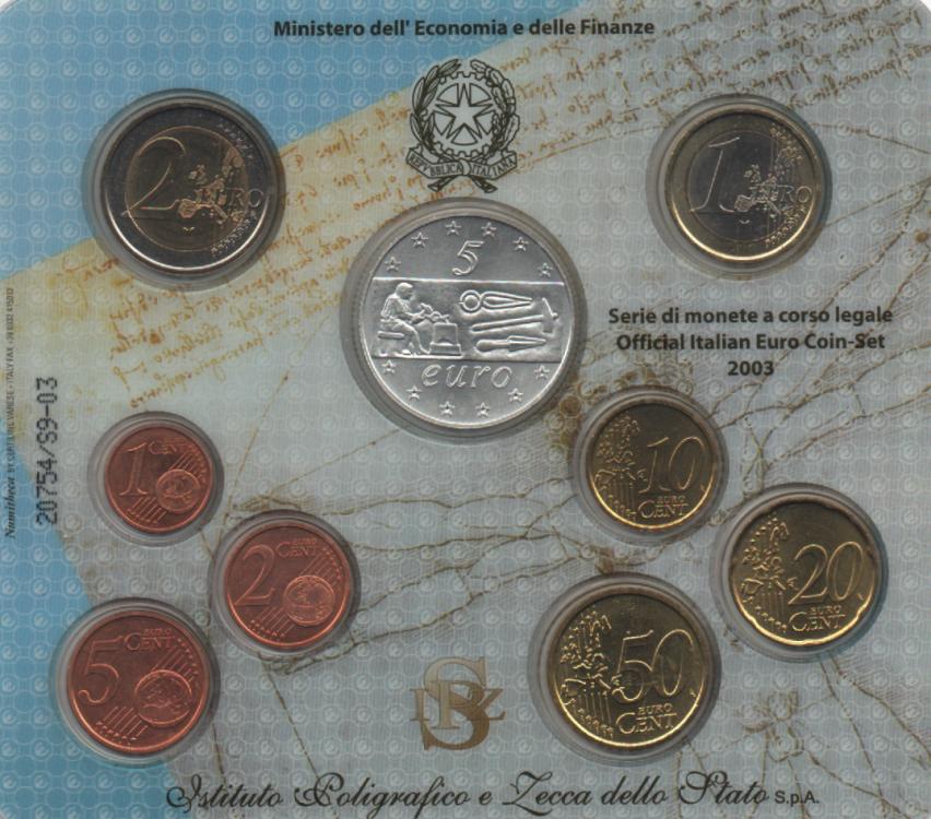 Divisionale 2003 Italia (2).png