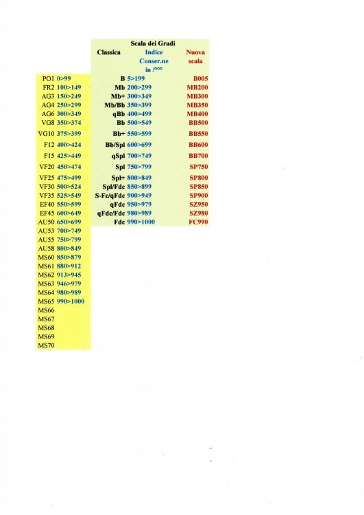 5985c56c9febf_Confrontoscalegrading001.thumb.jpg.8a4ece4c98cf119183dcf3848a2d901b.jpg