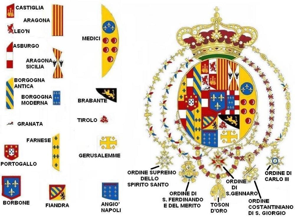 Analisi stemma Regno delle Due Sicilie.jpg