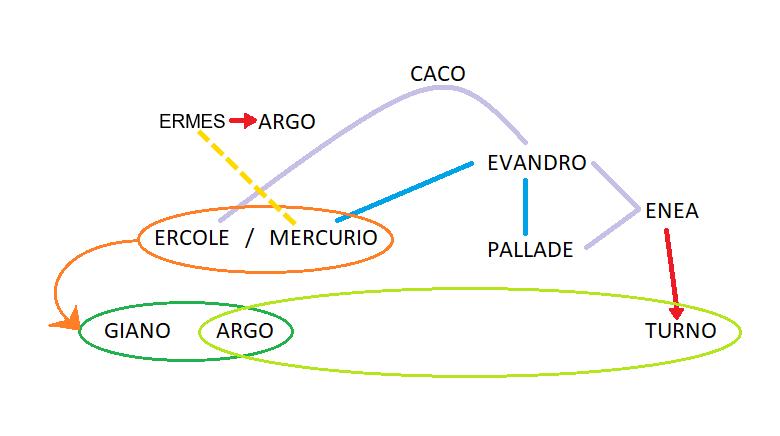 ERCOLEMERCURIO.png