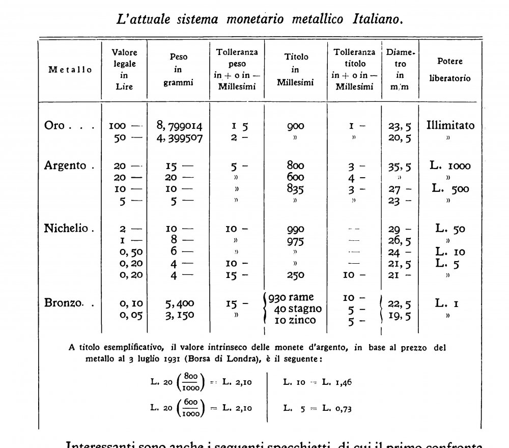 sistema monetario italiano.jpg